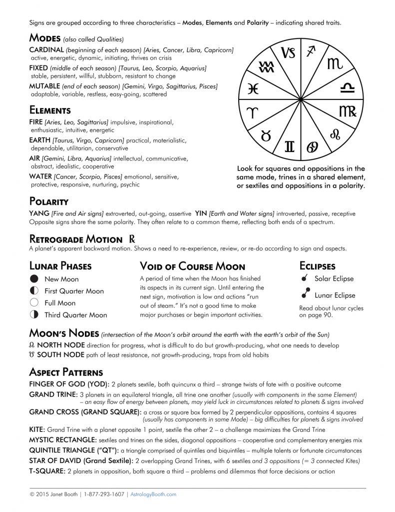 Cheat-Sheet-page-2.jpg